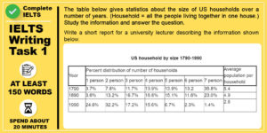 IELTS Writing Task 1 question with Sample Answer 19